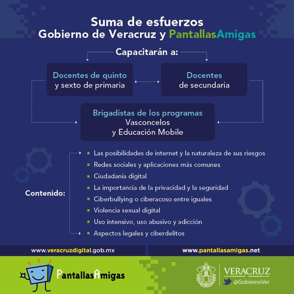 Colaboración Veracruz Digital -PantallasAmigas