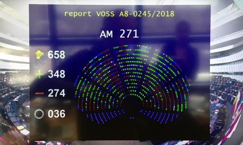 votacion-directiva-copyright